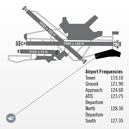 Jet Aviation FBO map